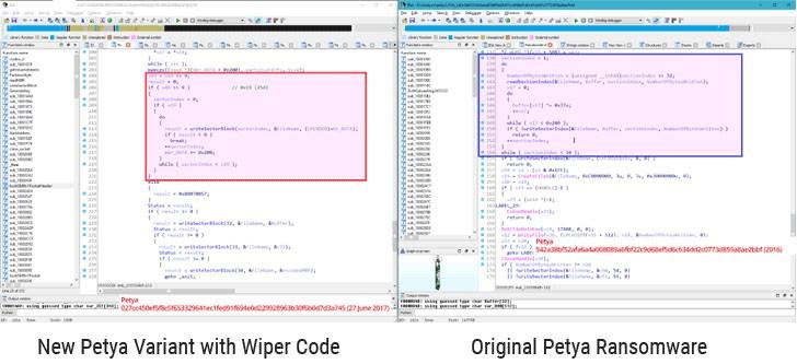 petya ransomware wiper code