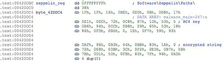zeppelin ransomware code
